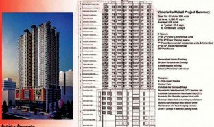 3 Bedrooms Property for sale in Makati City, Metro Manila Victoria de Makati