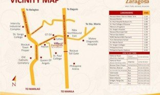 3 Bedrooms Property for sale in Bocaue, Central Luzon Villa Zaragosa Subdivision for Sale Bocaue, Bulacan