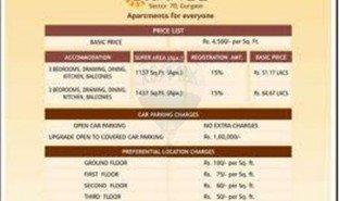 3 Bedrooms Apartment for sale in Gurgaon, Haryana TWR B TULIP ORANGE