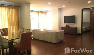 2 ห้องนอน บ้าน ขาย ใน ช่องนนทรี, กรุงเทพมหานคร The Lanai Sathorn