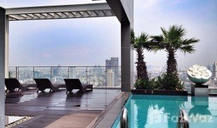 Studio Property for sale in Chomphon, Bangkok Abstracts Phahonyothin Park