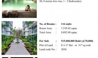 2 Bedrooms Property for sale in Phra Khanong, Bangkok