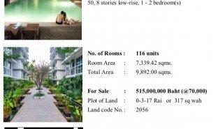 2 ห้องนอน บ้าน ขาย ใน พระโขนง, กรุงเทพมหานคร