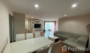 3 Bedrooms Property for sale in Huai Khwang, Bangkok Belle Grand Rama 9